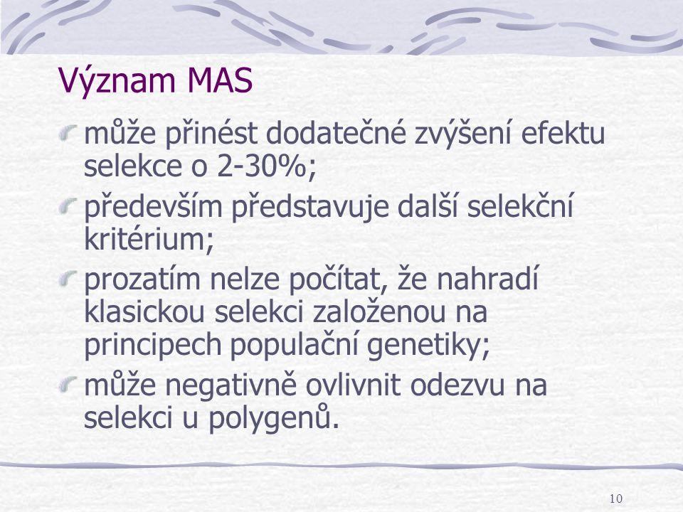 Význam MAS může přinést dodatečné zvýšení efektu selekce o 2-30%;