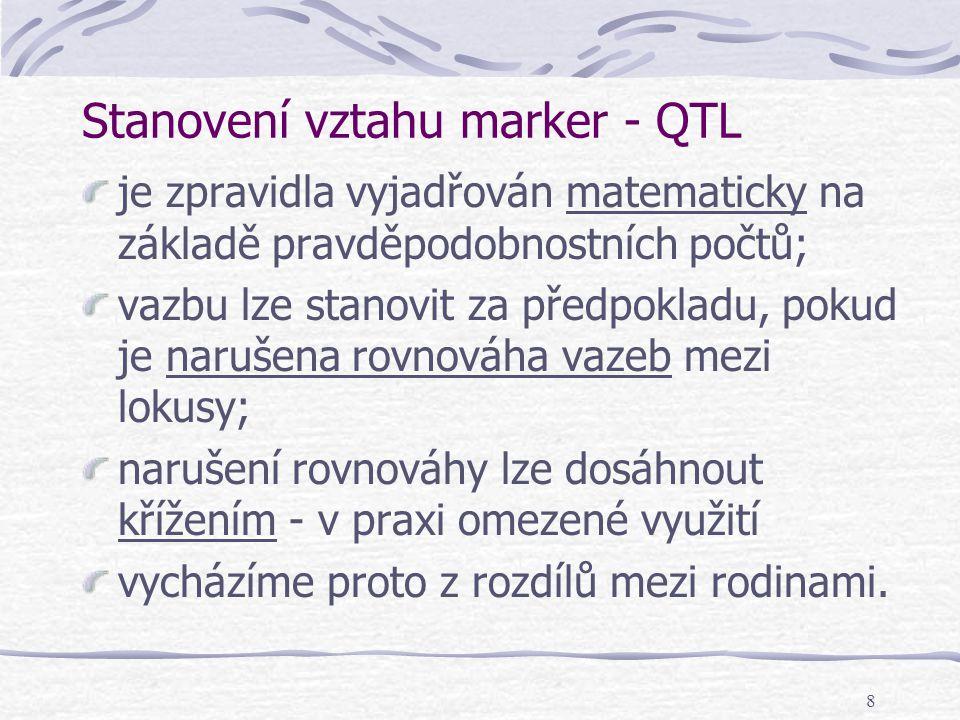 Stanovení vztahu marker - QTL