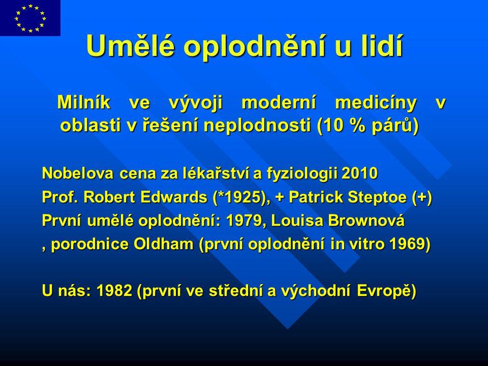 Umělé oplodnění u lidí Milník ve vývoji moderní medicíny v oblasti v řešení neplodnosti (10 % párů)