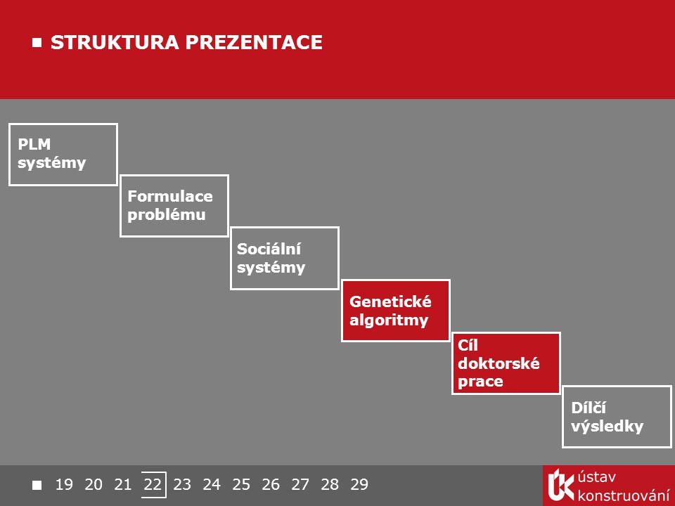 STRUKTURA PREZENTACE PLM systémy Formulace problému Sociální systémy