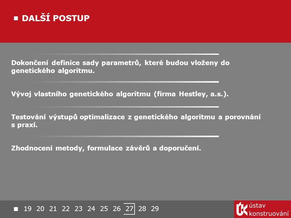DALŠÍ POSTUP Dokončení definice sady parametrů, které budou vloženy do genetického algoritmu.