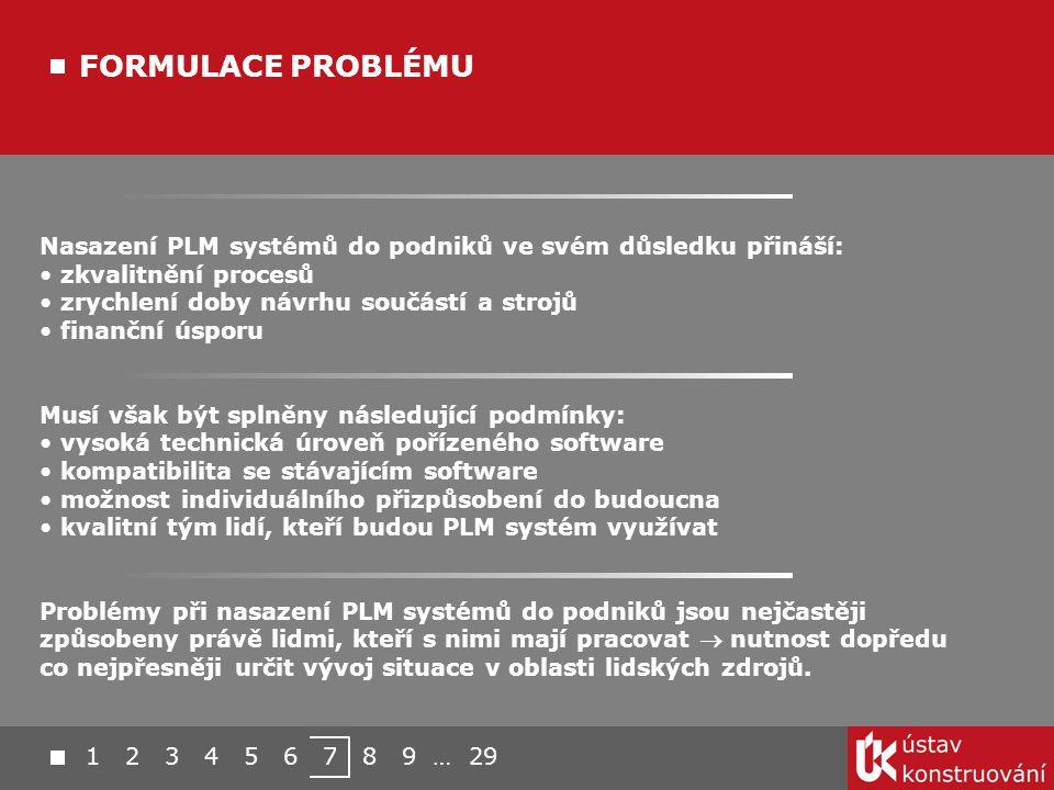 FORMULACE PROBLÉMU Nasazení PLM systémů do podniků ve svém důsledku přináší: zkvalitnění procesů. zrychlení doby návrhu součástí a strojů.