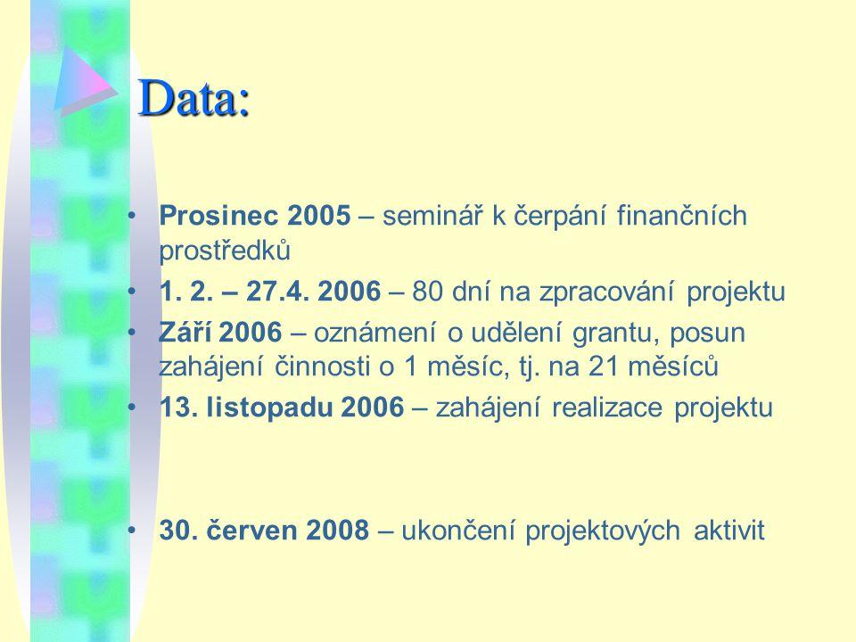 Data: Prosinec 2005 – seminář k čerpání finančních prostředků