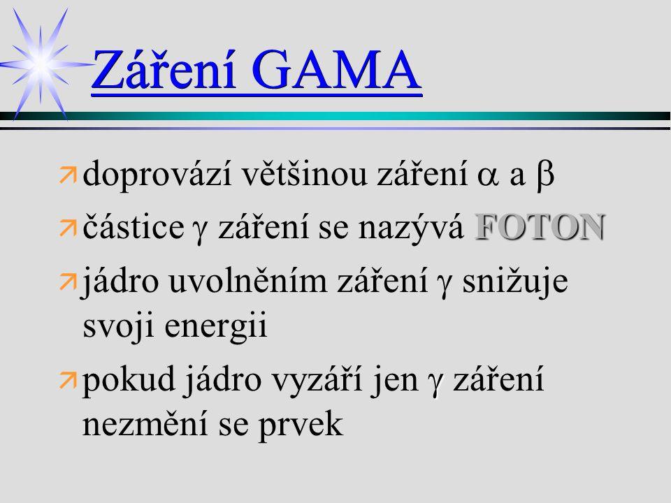 Záření GAMA doprovází většinou záření a a b