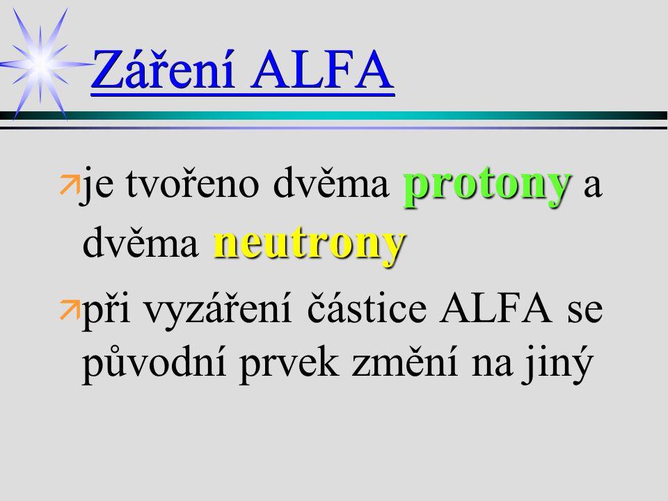 Záření ALFA je tvořeno dvěma protony a dvěma neutrony