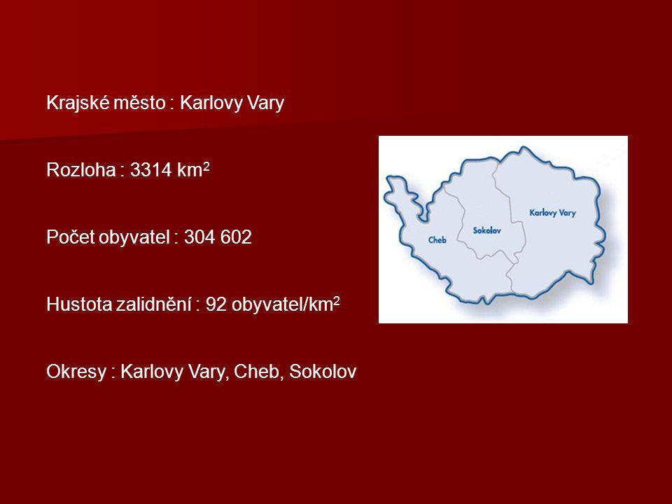 Krajské město : Karlovy Vary
