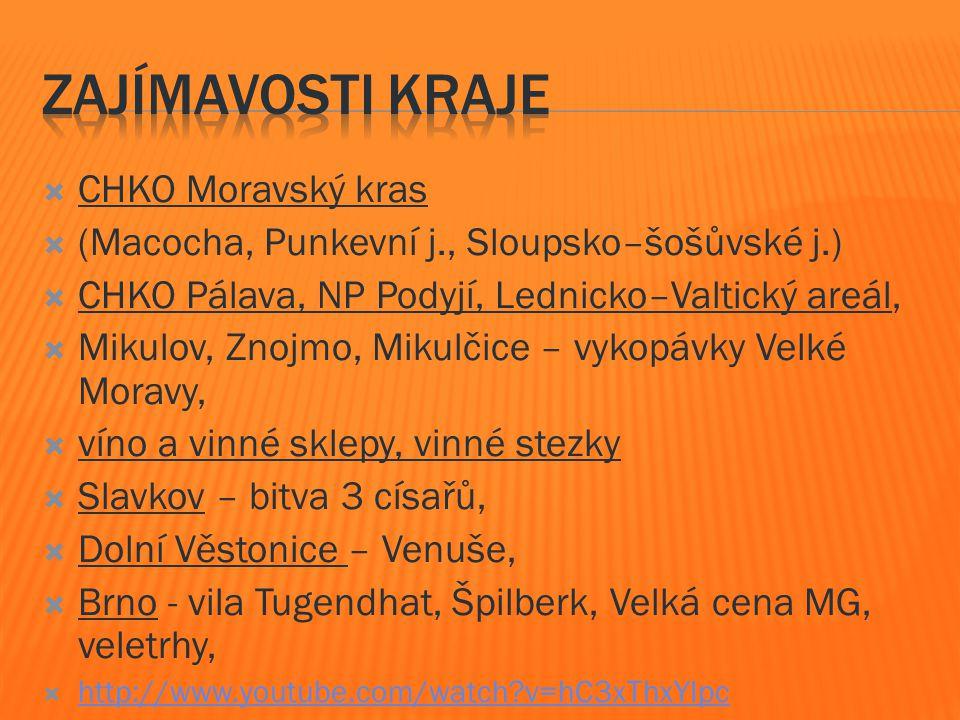 Zajímavosti kraje CHKO Moravský kras