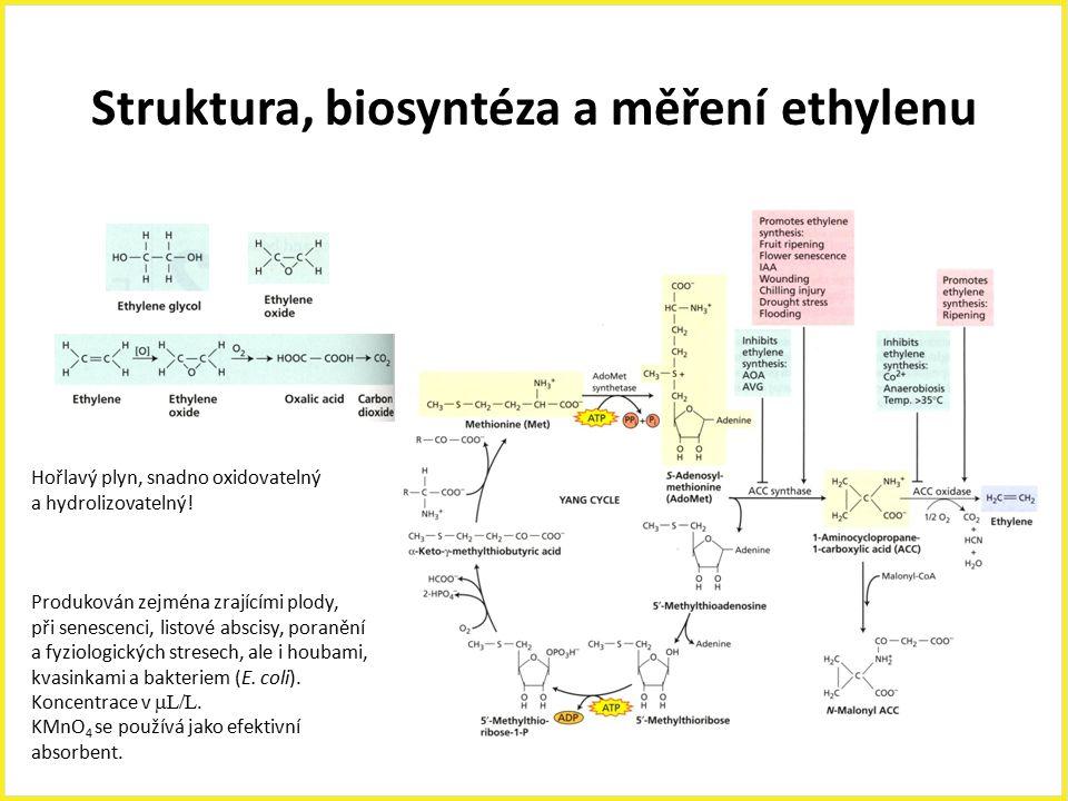 Struktura, biosyntéza a měření ethylenu