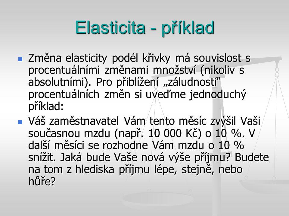 Elasticita - příklad