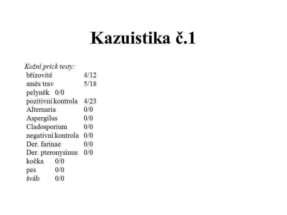 Kazuistika č.1 Kožní prick testy: břízovité 4/12 směs trav 5/18