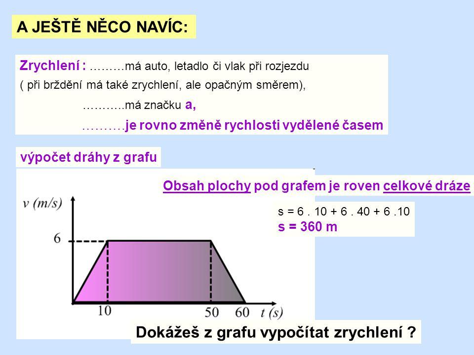 Dokážeš z grafu vypočítat zrychlení