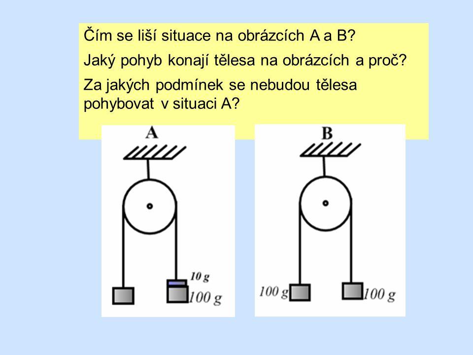 Čím se liší situace na obrázcích A a B