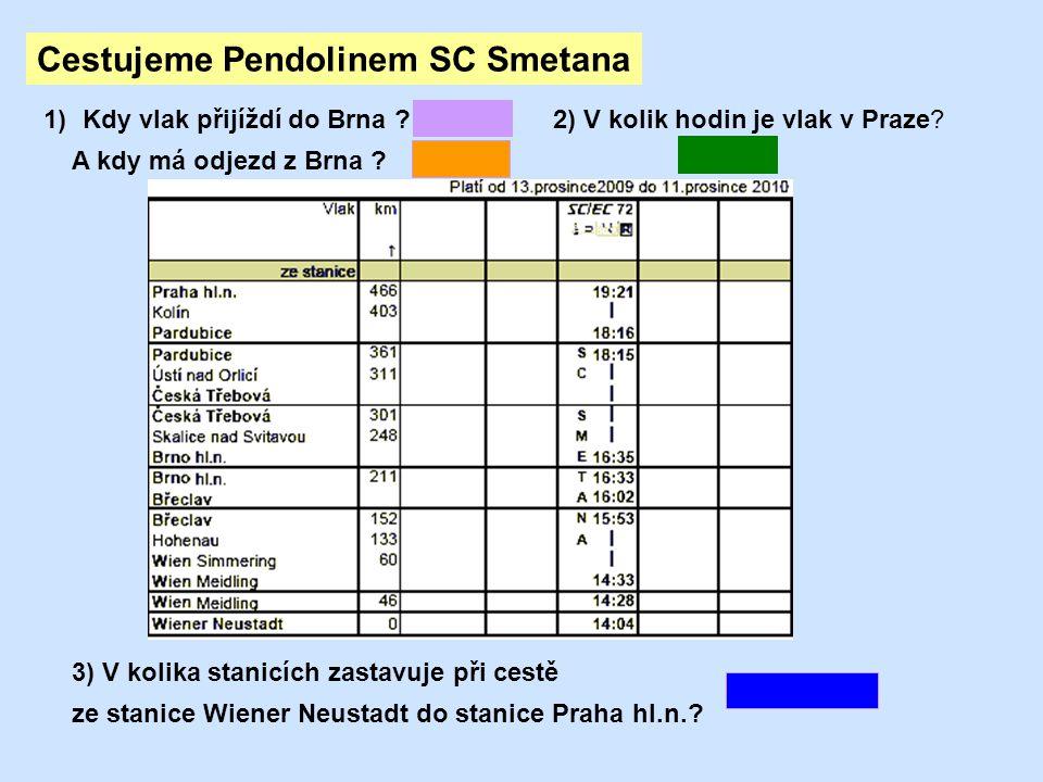 Cestujeme Pendolinem SC Smetana