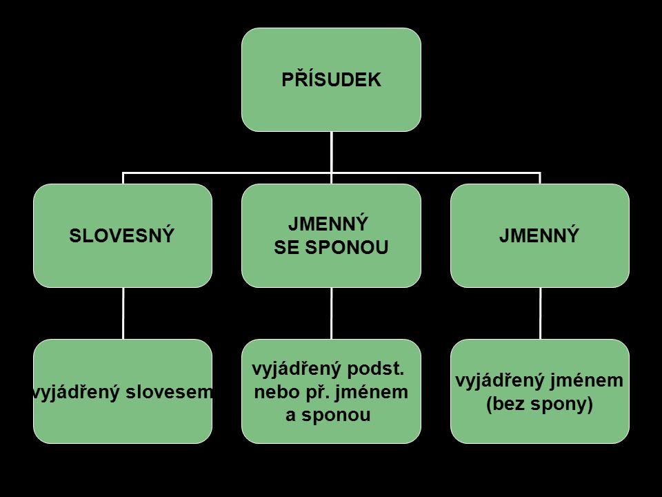 PŘÍSUDEK SLOVESNÝ. JMENNÝ. SE SPONOU. vyjádřený slovesem. vyjádřený podst. nebo př. jménem. a sponou.