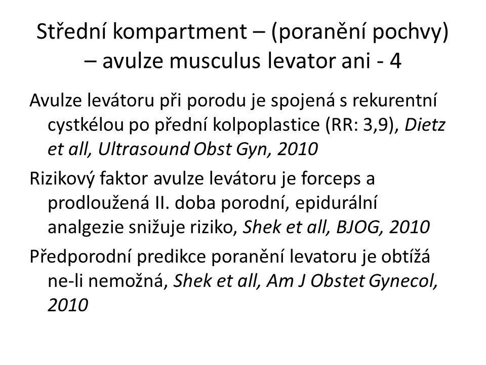 Střední kompartment – (poranění pochvy) – avulze musculus levator ani - 4