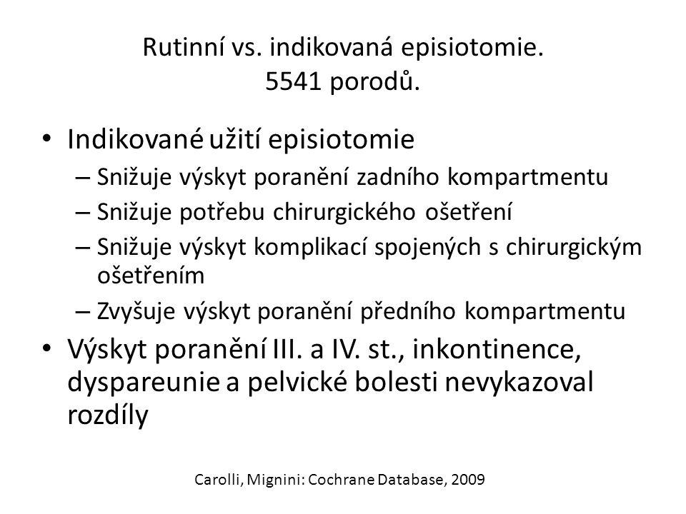 Rutinní vs. indikovaná episiotomie. 5541 porodů.