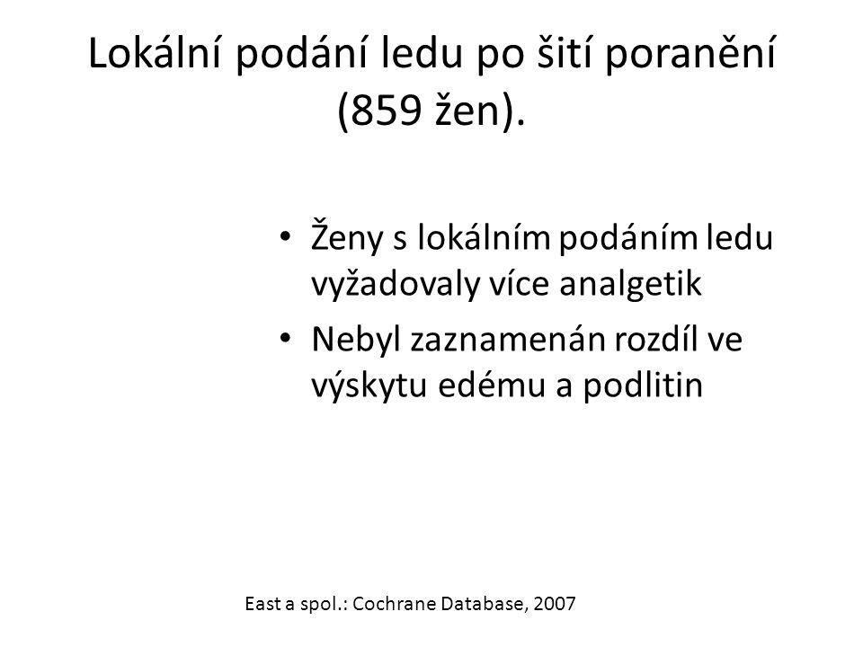 Lokální podání ledu po šití poranění (859 žen).