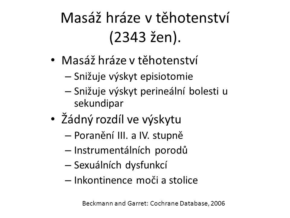 Masáž hráze v těhotenství (2343 žen).