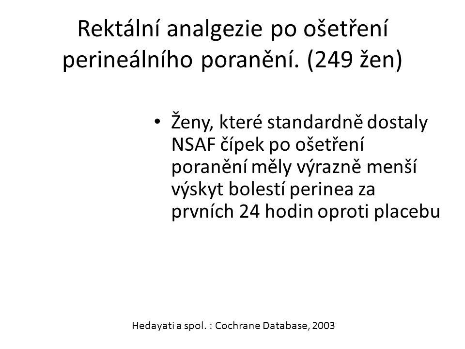 Rektální analgezie po ošetření perineálního poranění. (249 žen)