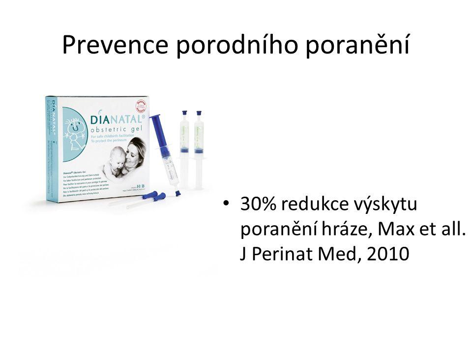 Prevence porodního poranění