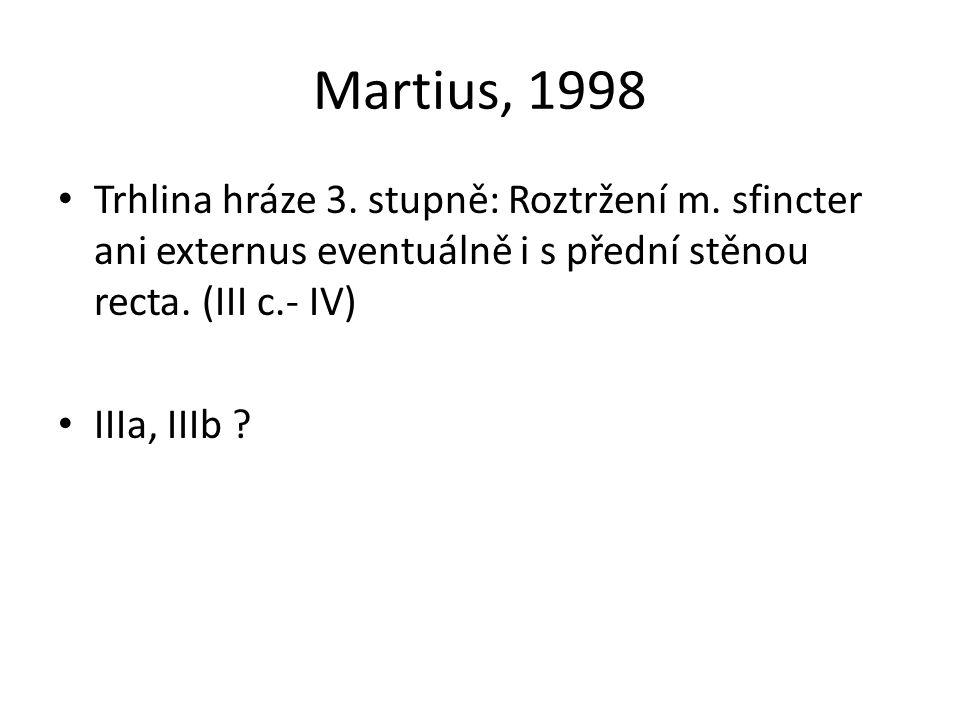Martius, 1998 Trhlina hráze 3. stupně: Roztržení m. sfincter ani externus eventuálně i s přední stěnou recta. (III c.- IV)