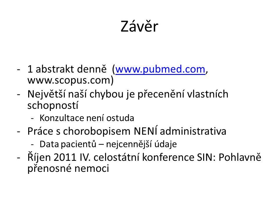 Závěr 1 abstrakt denně (www.pubmed.com, www.scopus.com)
