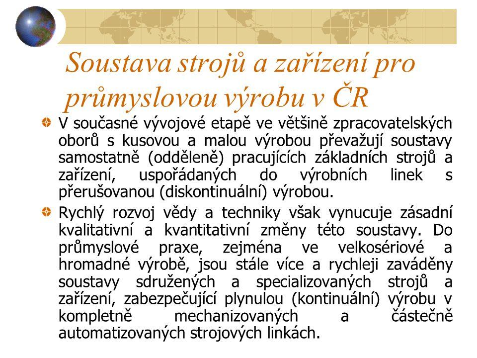 Soustava strojů a zařízení pro průmyslovou výrobu v ČR