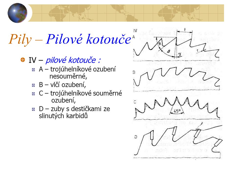 Pily – Pilové kotouče IV – pilové kotouče :