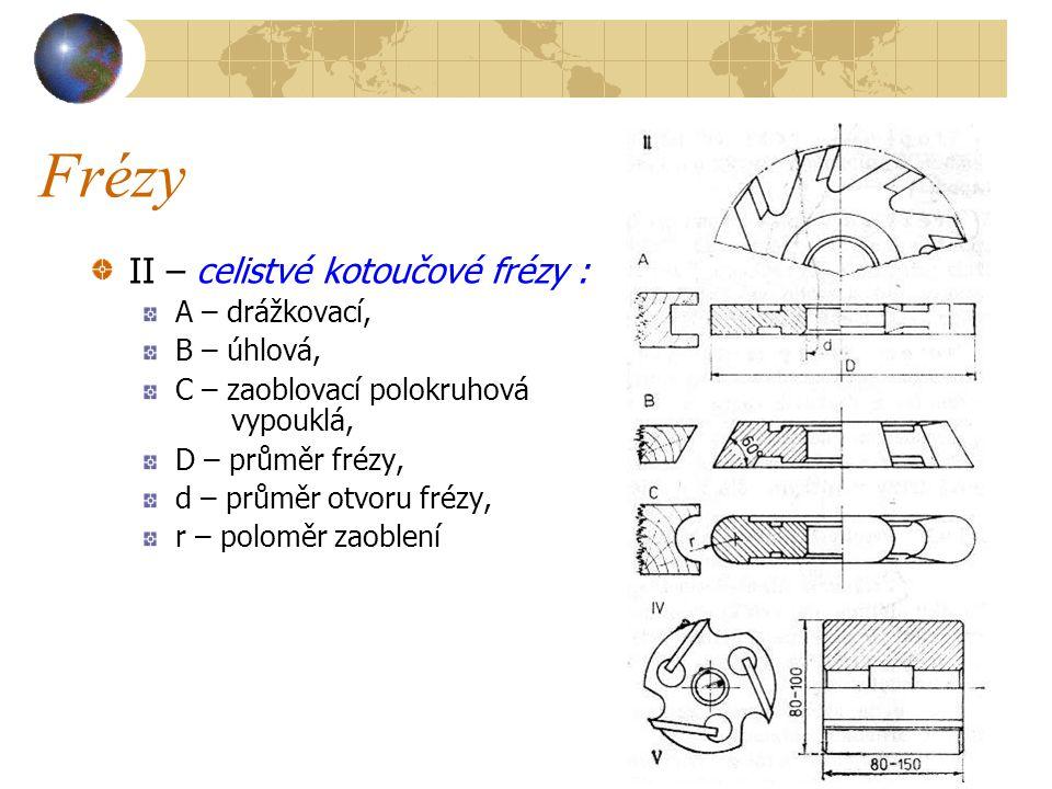 Frézy II – celistvé kotoučové frézy : A – drážkovací, B – úhlová,