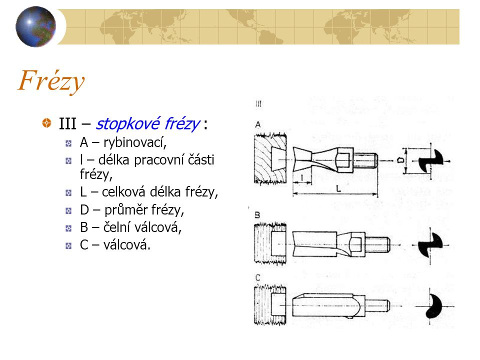 Frézy III – stopkové frézy : A – rybinovací,