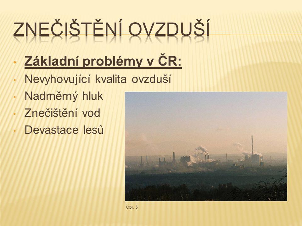 Znečištění ovzduší Základní problémy v ČR: