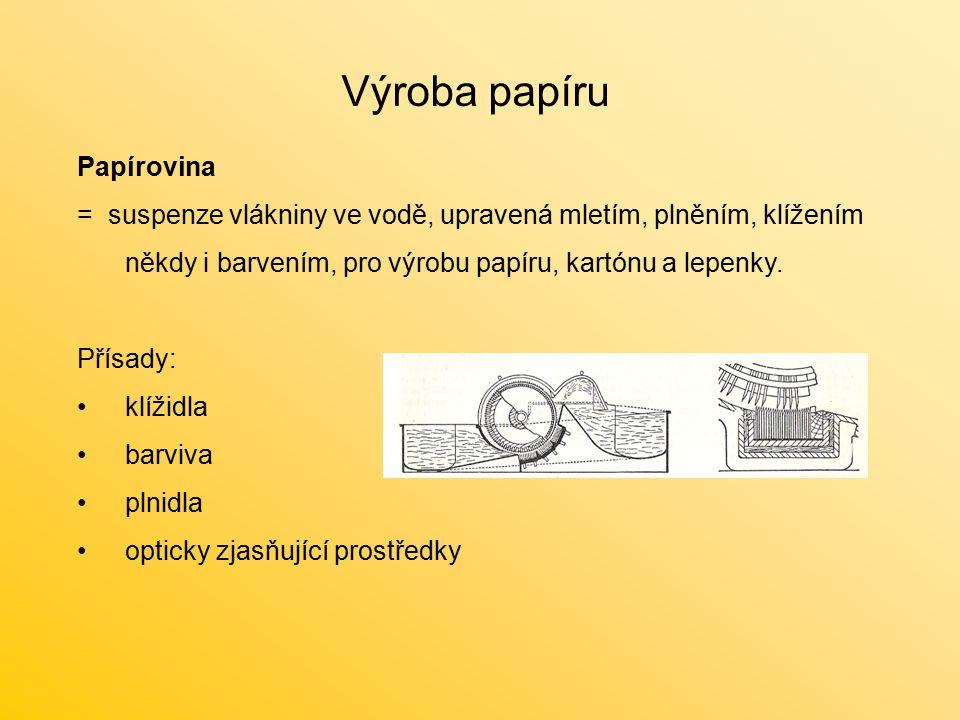 Výroba papíru Papírovina