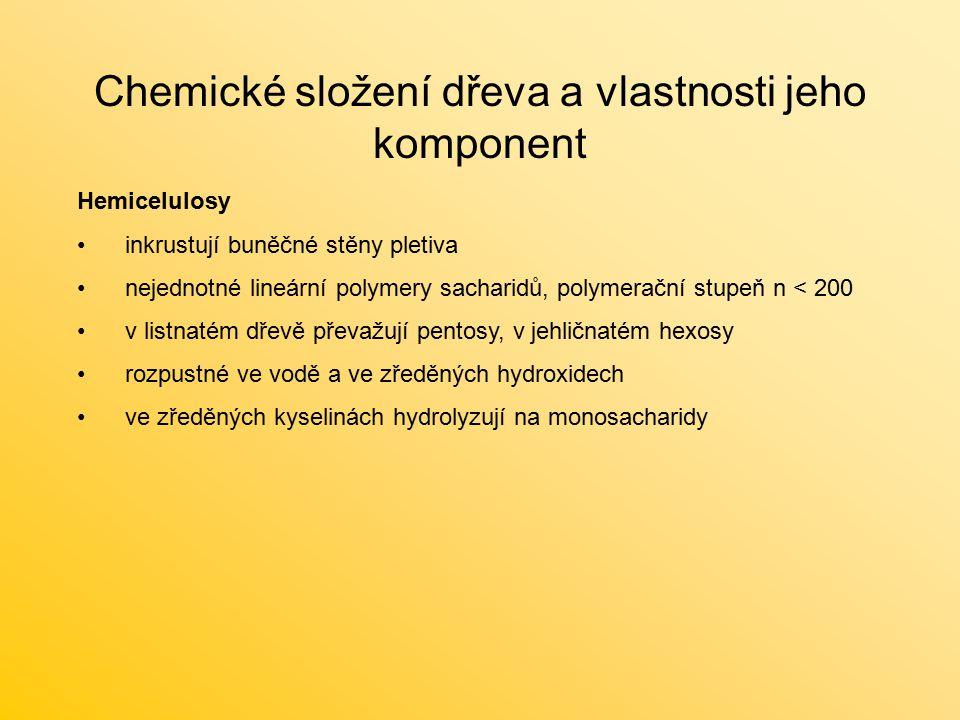 Chemické složení dřeva a vlastnosti jeho komponent