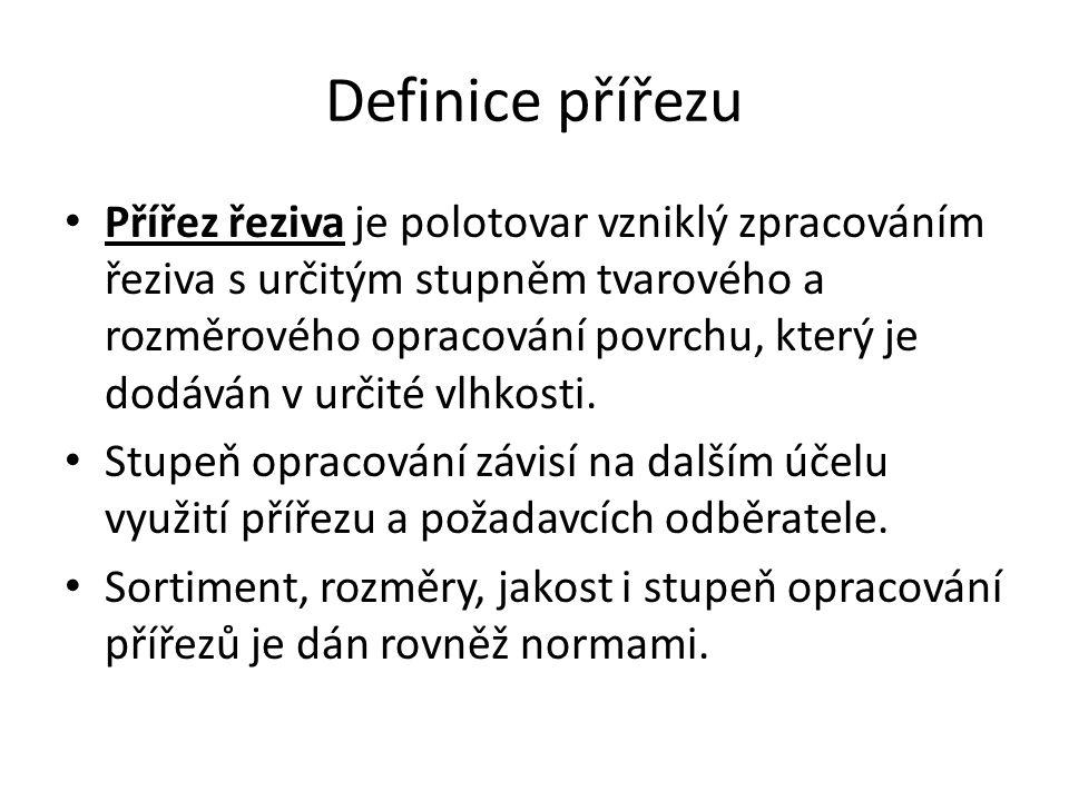 Definice přířezu
