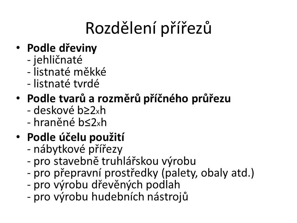 Rozdělení přířezů Podle dřeviny - jehličnaté - listnaté měkké - listnaté tvrdé.