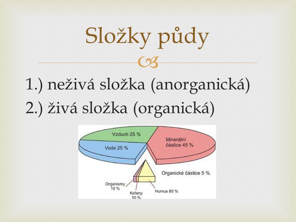 Složky půdy 1.) neživá složka (anorganická) 2.) živá složka (organická)
