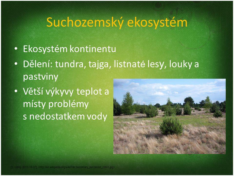 Suchozemský ekosystém
