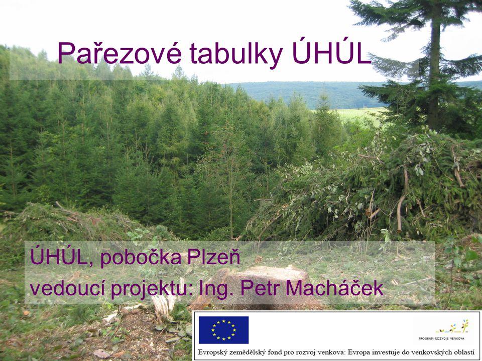 ÚHÚL, pobočka Plzeň vedoucí projektu: Ing. Petr Macháček
