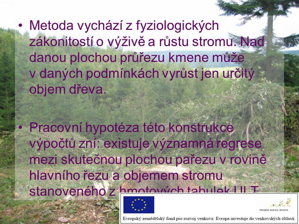 Metoda vychází z fyziologických zákonitostí o výživě a růstu stromu