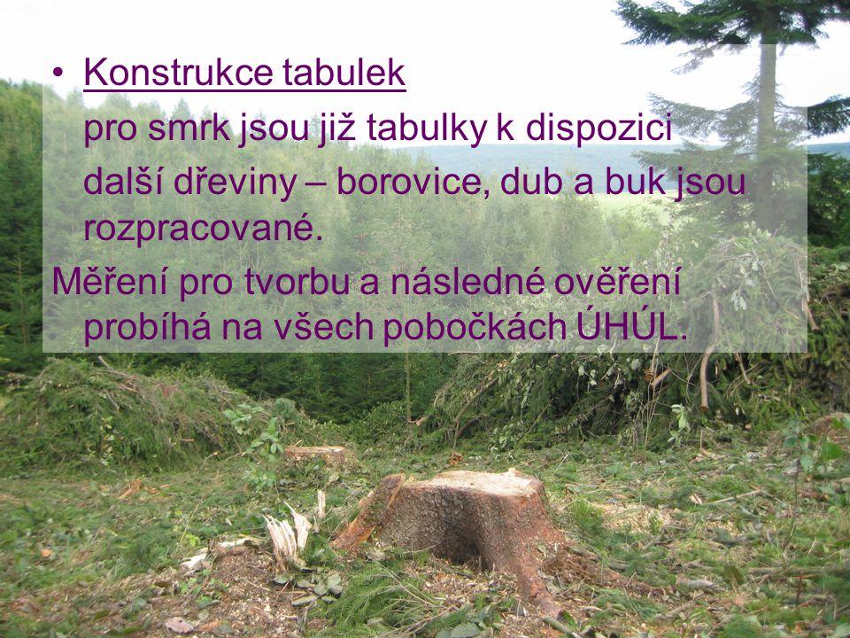Konstrukce tabulek pro smrk jsou již tabulky k dispozici. další dřeviny – borovice, dub a buk jsou rozpracované.