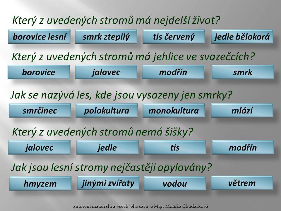 autorem materiálu a všech jeho částí je Mgr. Monika Chudárková