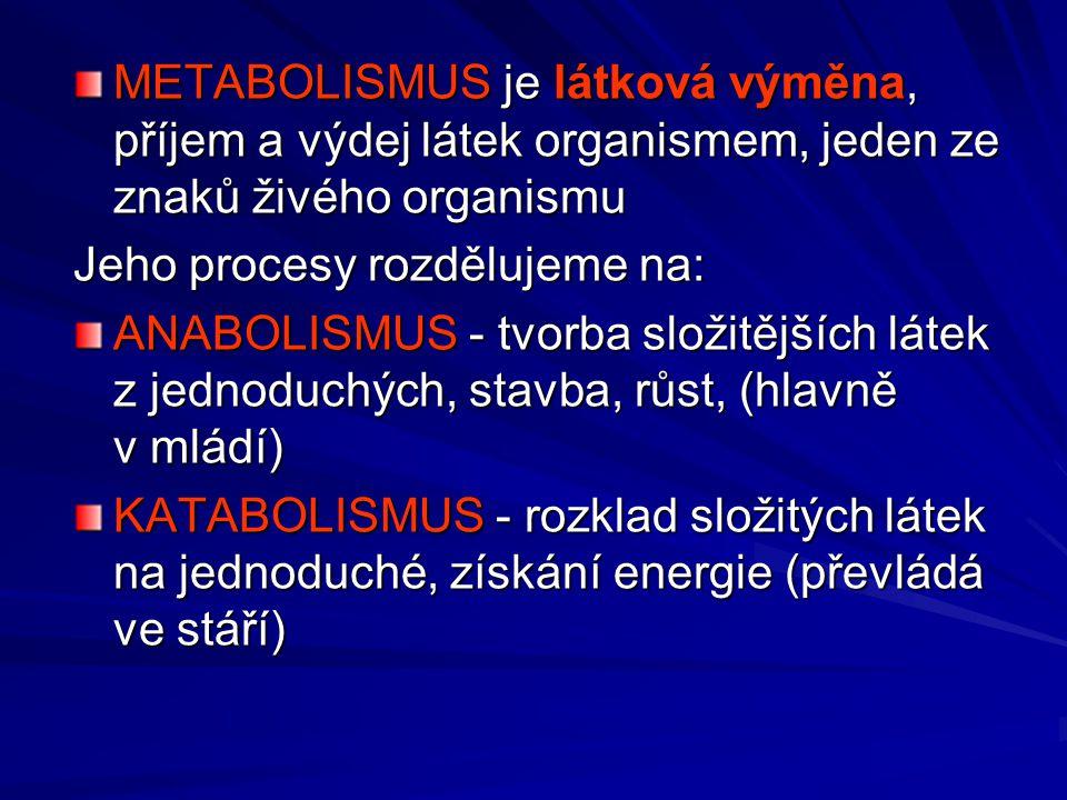 METABOLISMUS je látková výměna, příjem a výdej látek organismem, jeden ze znaků živého organismu