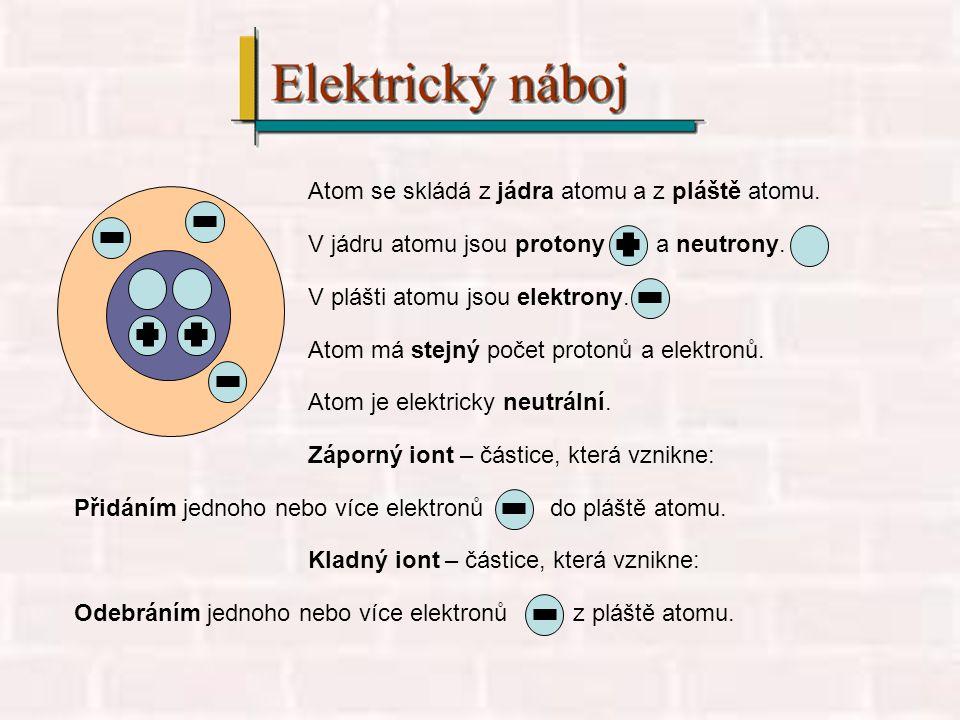 Atom se skládá z jádra atomu