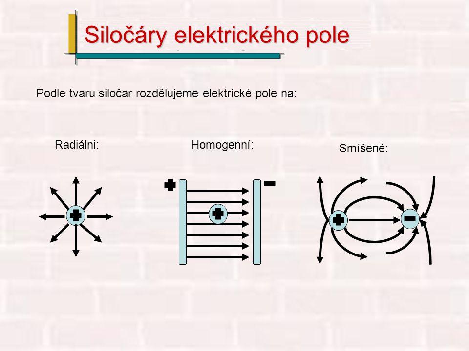 Siločáry elektrického pole