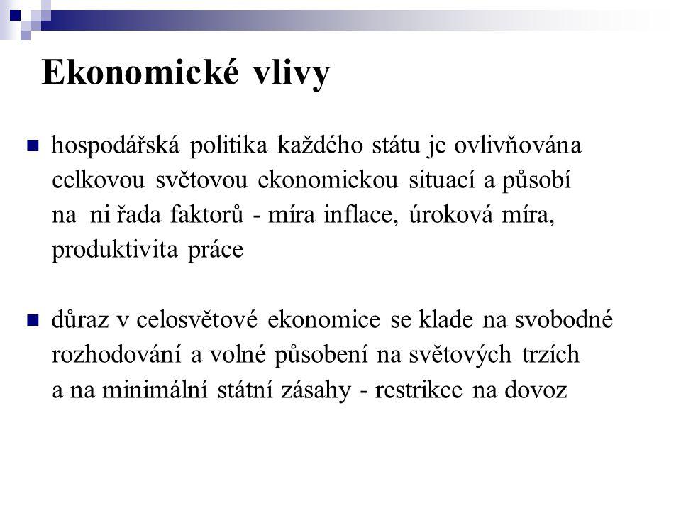 Ekonomické vlivy hospodářská politika každého státu je ovlivňována