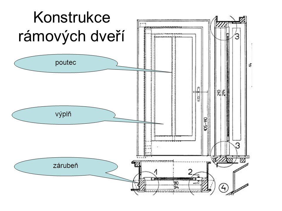 Konstrukce rámových dveří