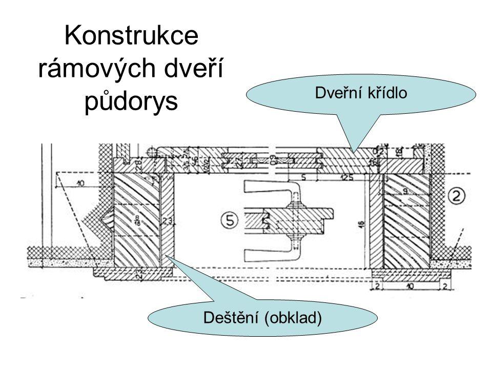Konstrukce rámových dveří půdorys