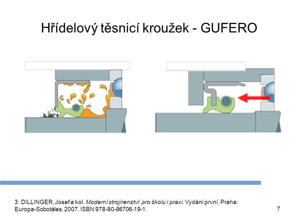 Hřídelový těsnicí kroužek - GUFERO