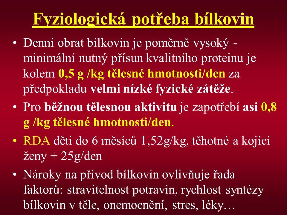 Fyziologická potřeba bílkovin