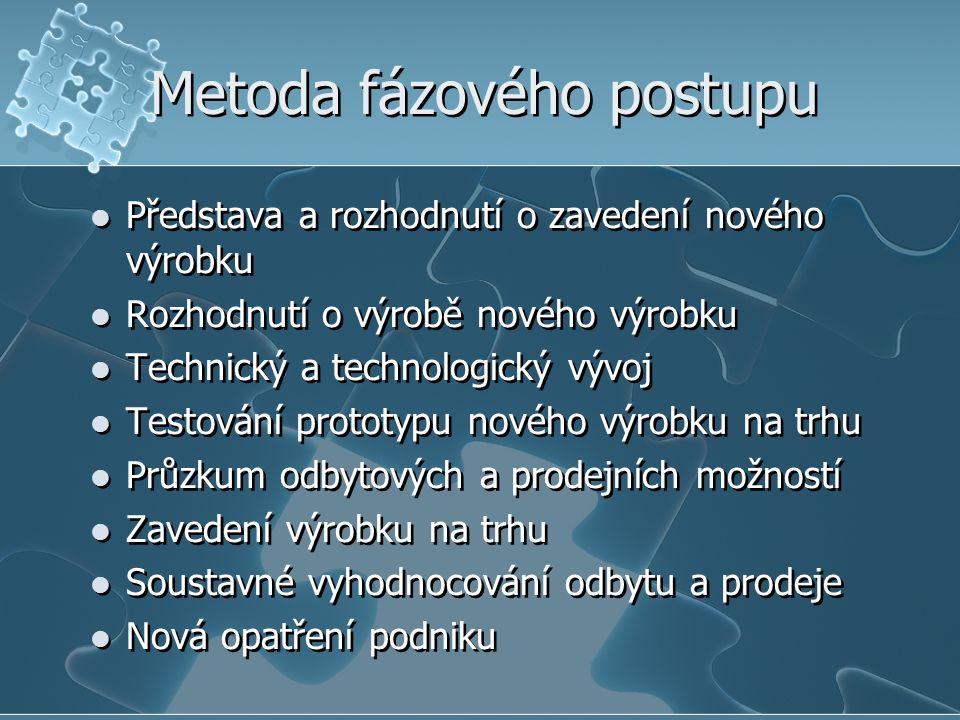 Metoda fázového postupu